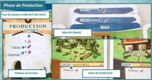 IS phase de production