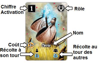 Carte Citoyen