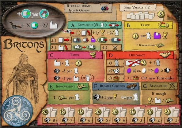 Era_Of_tribes_Jeux_de_societe_Ludovox (3)