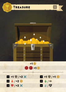 Mini Rogue - Room - Treasure 2