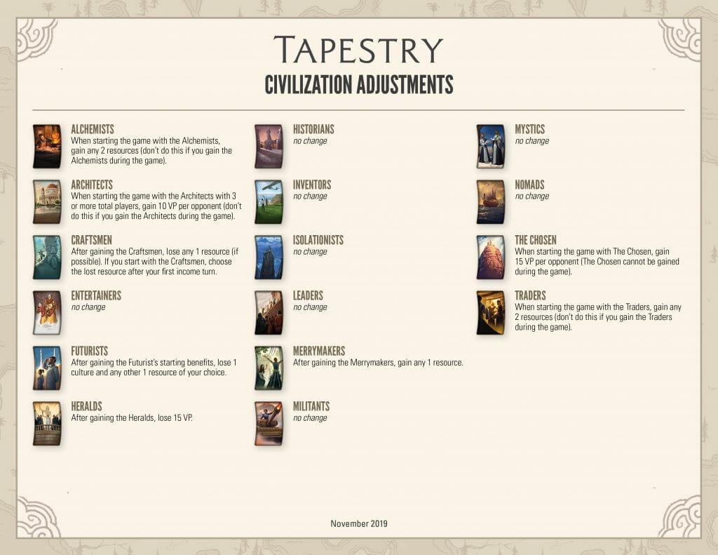 Tapestry-Civilization-Adjustments-191121-1024x791