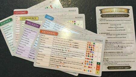 dominations-road-to-civilization-ludovox-jeu-de-societe-help