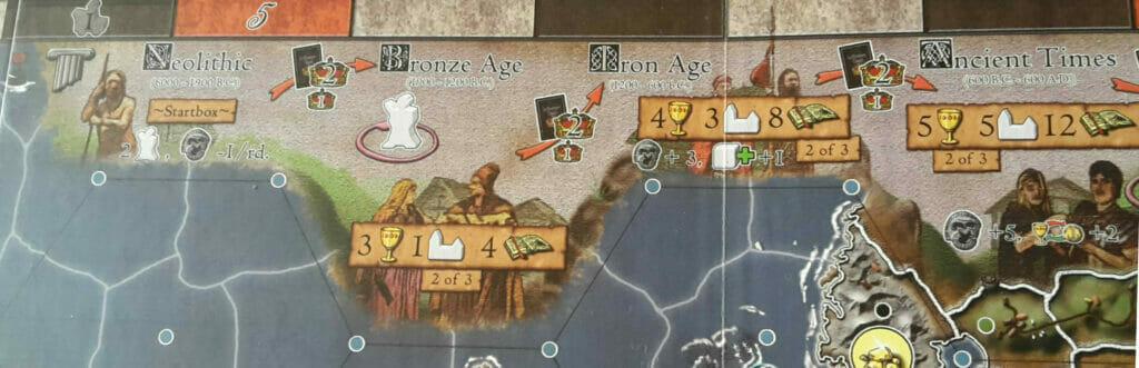 jeu de societe era of tribes piste ere