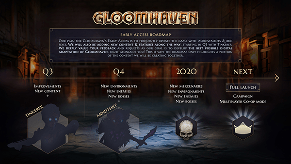 roadmap-gloomhaven