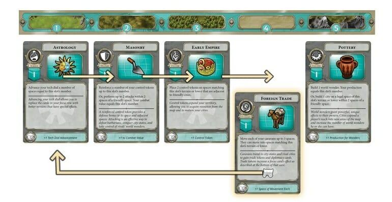 sid-meier-s-civilization-a-new-dawn T
