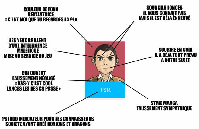 AnalyseAvatarTSR
