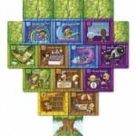 best tree exemple T