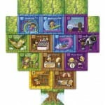best tree exemple T2