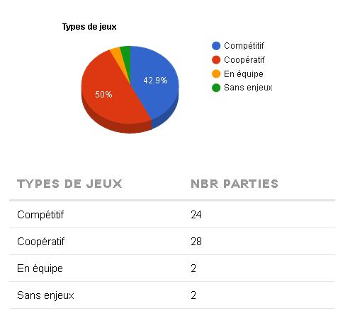 stats-ok