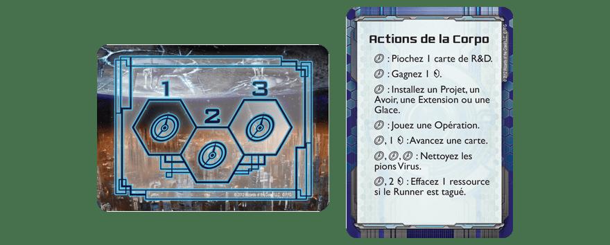 ADN_Core_Corpo_actions
