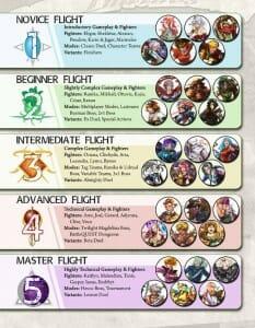 battlecon-propositions-combattants