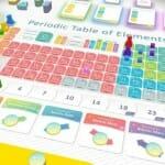 Periodic A Game of The Elements-Materiel-Jeu de société-Ludovox