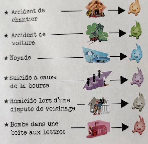causes de mort